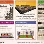 South Harlem Community Development Plan, Concepts.  Project by Thea Garon, Sarah Gastelum, Anina Lat