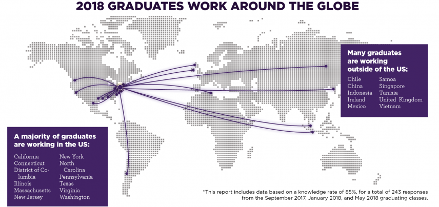 Graduates work around the world